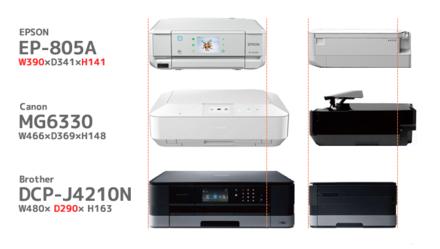 Printer2012fw